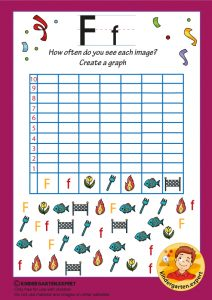 Create a graph, letter F for kids, kindergarten expert, free printable